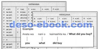 nihongo sou matia n3 goi download