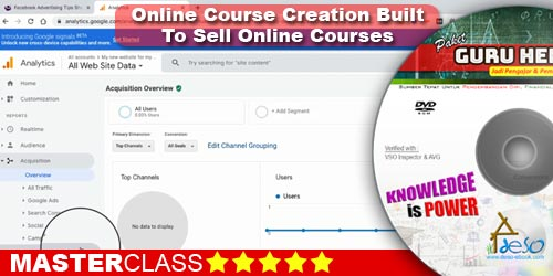 Online Course Creation: Built To Sell Online Courses