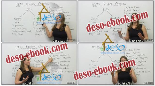 Paket dvd belajar tutorial tes ielts deso ebook belajar ielts fandeluxe Image collections